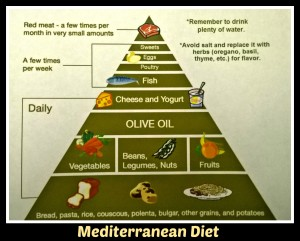 Can the Mediterranean Diet help prevent dementia?