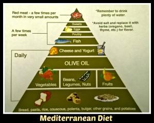 Can the Mediterranean Diet help prevent dementia?